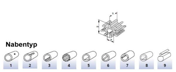 Impeller-nabentyp-und-zeichnung