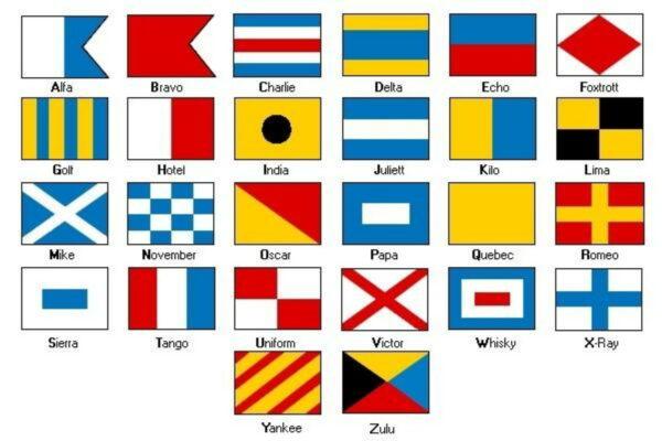 signalflaggen-a-z