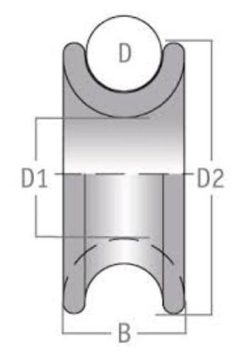 teytec-standard-thimbles-zeichnung